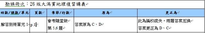 1060818-大滿貫地理複習講義
