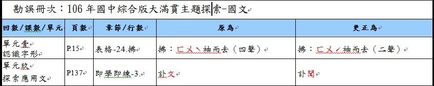 1060915-大滿貫主題探索國文科