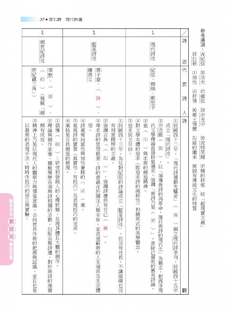 高中國文語文練習(三)P37修正