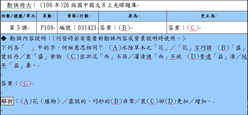 1061006-題庫光碟國文3