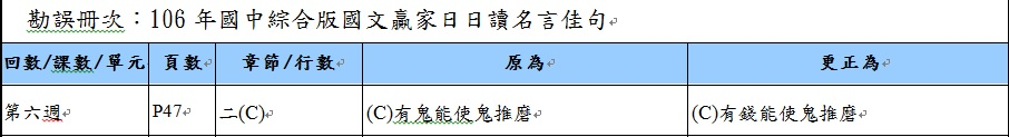 1061026-國文贏家日日讀名言佳句