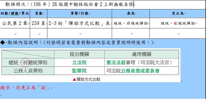 1061026-新無敵自修社會3